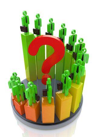 uptrend: Question of professional development