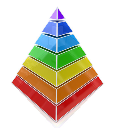 three dimensions: Pyramid levels in the design of the information related to the growth of abstraction