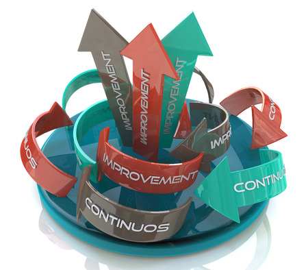 The words Continuous Improvement on a circular arrows in the design of the information related to the development