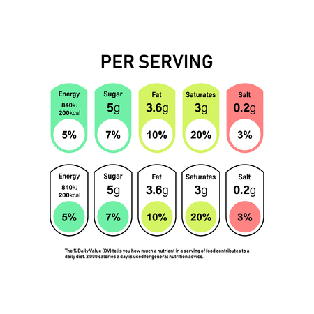 Nutrition Facts information label for box. Daily value ingredient calories, cholesterol and fats in grams and percent. Flat design, vector illustration on background. Vector Illustration