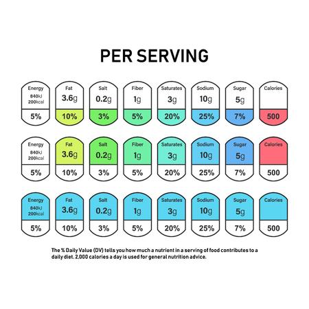 Etiqueta de información nutricional para la caja. Valor diario de las calorías, el colesterol y las grasas de los ingredientes en gramos y porcentaje. Diseño plano, ilustración vectorial de fondo. Ilustración de vector
