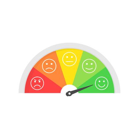 Valutazione del misuratore di soddisfazione del cliente. Emozioni diverse. Elemento grafico concetto astratto di contagiri, tachimetro, indicatori, punteggio. Illustrazione vettoriale