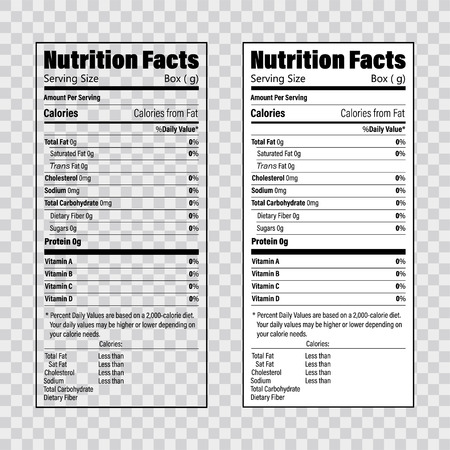 Nutrition Facts information label template. Daily value ingredient calories, cholesterol and fats in grams and percent. Flat design, vector illustration on background