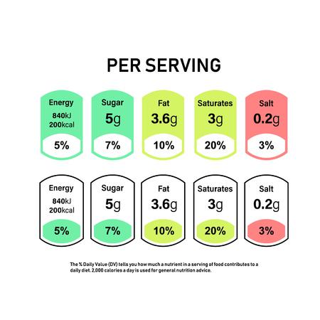 Étiquette d'information sur la valeur nutritive de la boîte. Valeur quotidienne des calories des ingrédients, du cholestérol et des graisses en grammes et en pourcentage. Design plat, illustration vectorielle sur fond