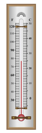 mounting: Wall mounting thermometer on wood