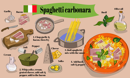 onions: Step by step spaghetti carbonara recipe with hand drawn ingredients. Italian cuisine. Pasta. Illustration