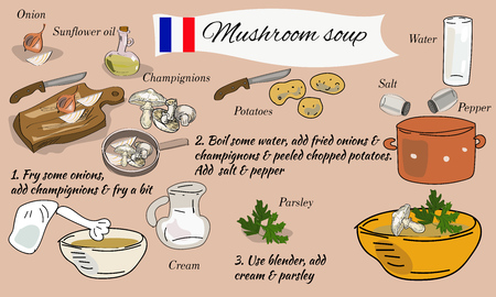 Vector drawn mushroom cream soup recipe with drawn ingredients.