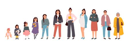 Character of a woman in different ages. A baby, a child, a teenager, an adult, an elderly person. The life cycle. Generation of people and stages of growing up. Vector illustration in cartoon style