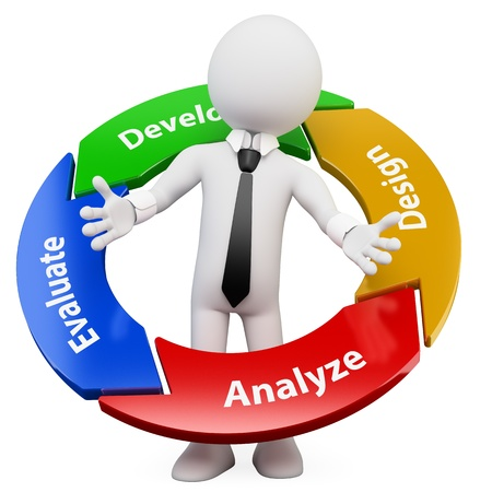 3d white business person with a management cycle graph. 3d image. Isolated white background. photo