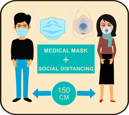 Masked man and woman - social distancing. VECTOR