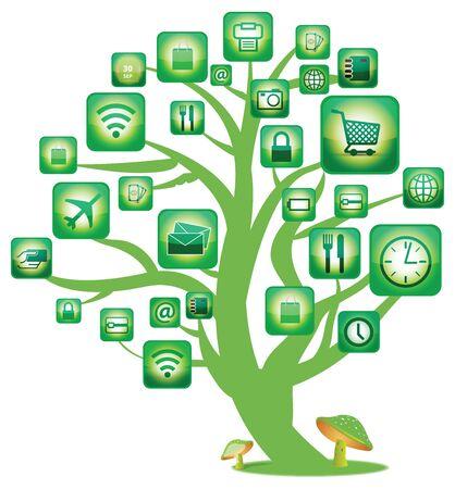 Green Tree Rede Social