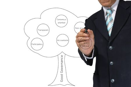 participatory: Business Male Hand drawing tree of good governance