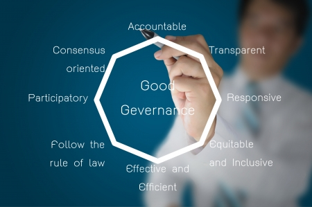 governance: Hand of business man draw diagram of Good governance policy