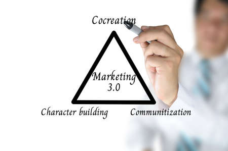 Hand of Business Man write diagram of Marketing 3 0 photo