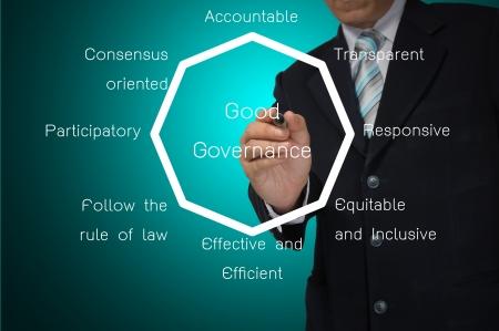 governance: Business Man Schrijven Goed bestuur diagram op touch screen Stockfoto