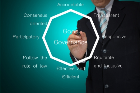 man holding transparent: Business Man Writing Good governance diagram on touch screen