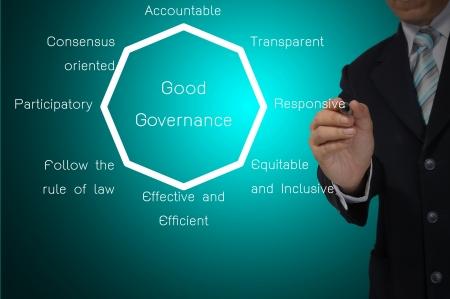 Business Man Schreiben Good Governance Diagramm auf Touch-Screen Standard-Bild - 16041516