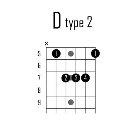 D major chord on guitar