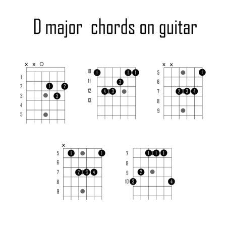 D major chord on guitar Vecteurs