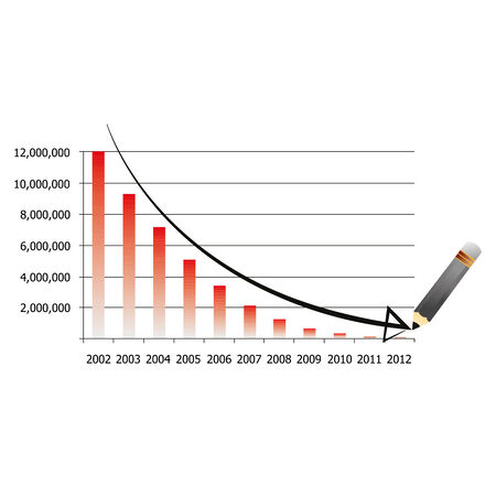 This graph shows the decrease in revenue per year.