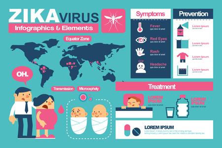 Infographics about Zika Virus, Vector Flat Design.