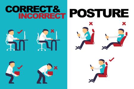 Vector Ilustración sobre la correcta postura incorrecta y actividades en la rutina diaria, trabaja con un ordenador, levantamiento de pesas, que conduce un coche, diseño plano.
