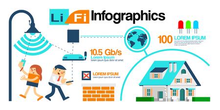 li: Vector Illustration about Li-Fi technology Infographics