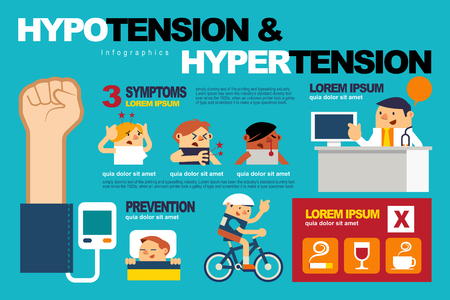 systolic: Infographics about Hypotension and Hypertension, Flat Design. Illustration