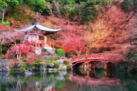 Heritage Daigoji Temple in Kyoto, Japan