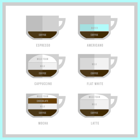 cappucino: Set of coffee menu with a cups of coffee drinks in modern style Illustration