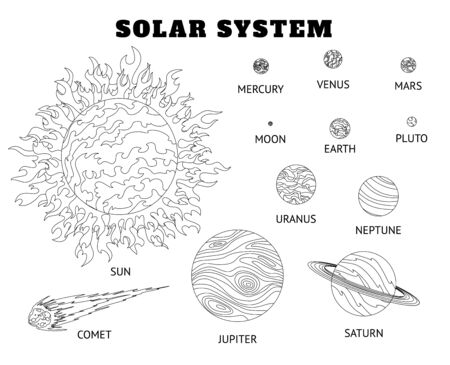 Sonnensystem-Set von Cartoon-Planeten Färbung. Planeten des Sonnensystems Sonnensystem mit Namen. Vektorgrafik