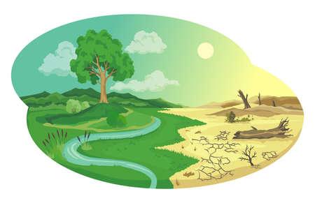 Climate change desertification illustration. Global environmental problems. Land degradation infographic. Soil erosion, desertification. Global warming concept