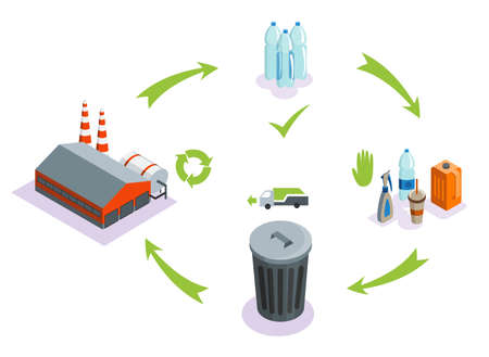 Plastic recycling process scheme. Life cycle of plastic bottle recycling simplified scheme illustration in cartoon style. Reducing pollution and waste, saving the Earth with recycling technologies