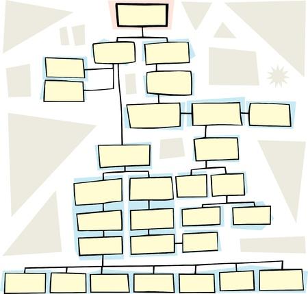 家族の木またはビジネスのための手描き下ろしフローチャート