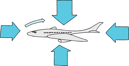 Diagram of air pressure and flow around airplane