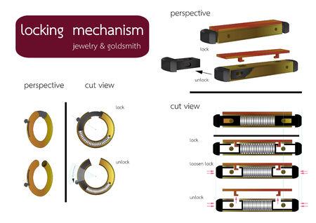 locking: locking mechanism
