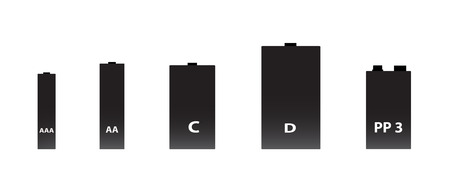 nimh: five sizes of  batteries  viz AA AAA C D and PP3