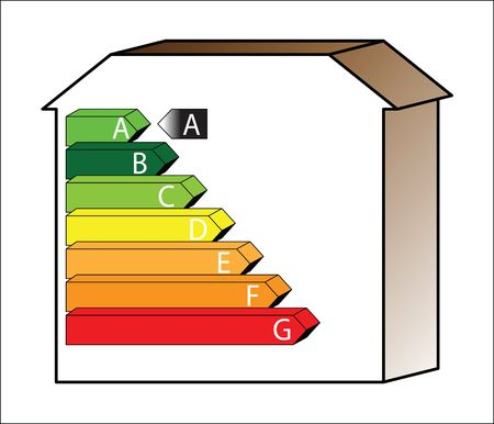 energy saving scale - ratings A to G