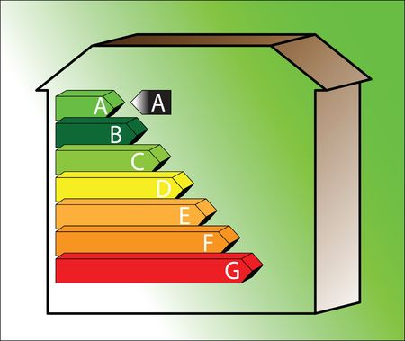 energy saving scale - ratings A to G Stock Photo - 5534704