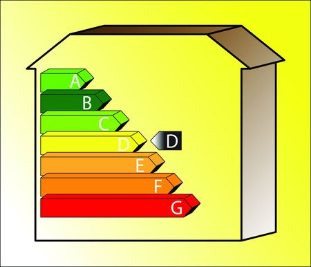 energy saving scale - ratings A to G Stock Photo - 5534705