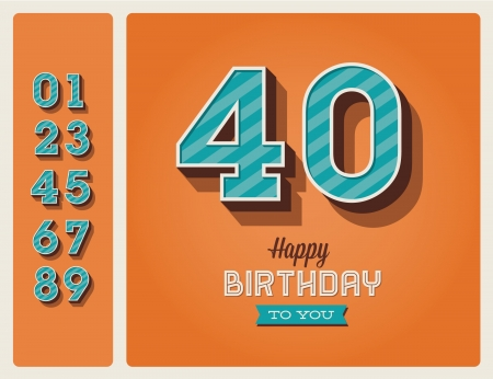 editable sign: Template happy birthday card with number editable