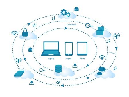 클라우드 컴퓨팅 - 블루 - 개념 일러스트