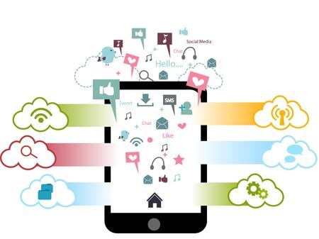 소셜 미디어 - 소셜 네트워크 - 개념 - 전화