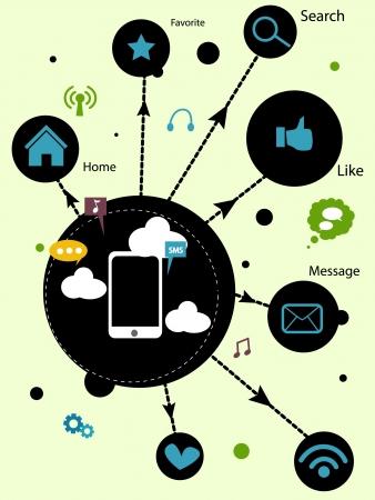 medium: technology symbol