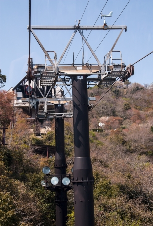 Cable car station in japan for voyage Stock Photo