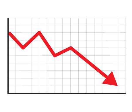 ikona zapasów na białym tle. płaski styl. ikona krachu na rynku finansowym do projektowania stron internetowych, logo, aplikacji, interfejsu użytkownika. wykres wykresu symbol trendu spadkowego. wykres spada znak.