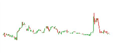 Business candle stick graph chart of stock market investment trading on white background with clipping path.