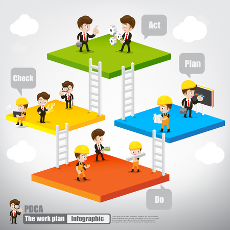 pdca: PDCA Work plan infographic with engineer businessman labor and mechanic vector illustration