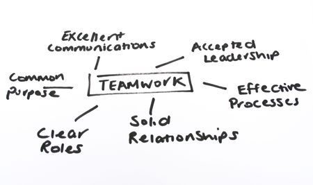 Drawn Diagram Depicting The Meaning Of Teamwork Stock Photo Picture