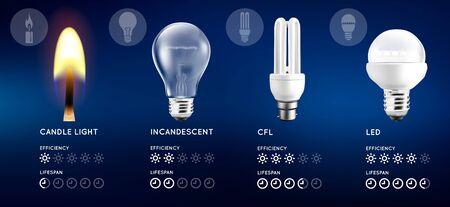 eficiencia energetica: Bombilla de Colección Luz y luz de velas Infografía Vectores